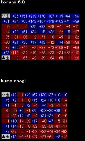 f:id:suzume_r:20130328001508j:image