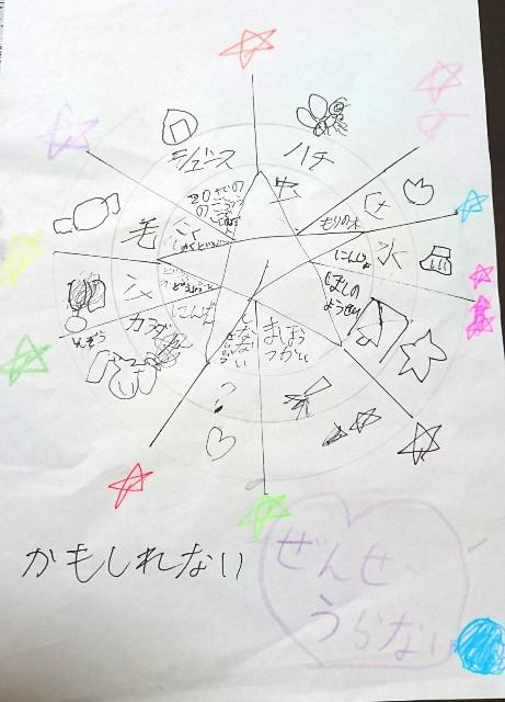 f:id:suzumenohakama:20180902000220j:image