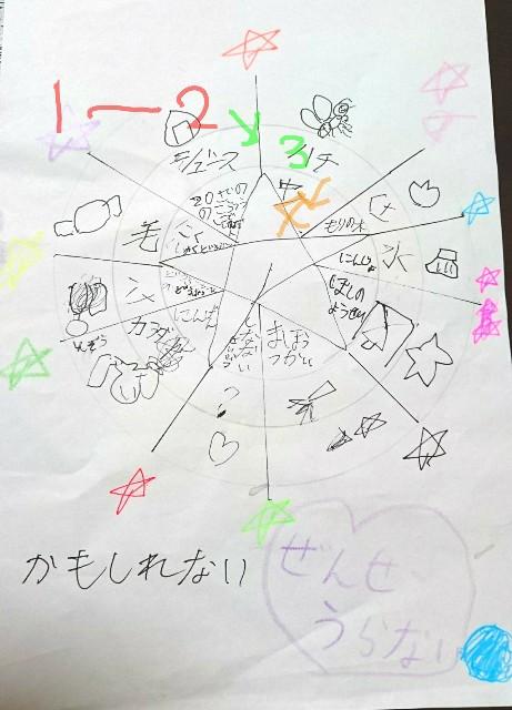 f:id:suzumenohakama:20180902000531j:image