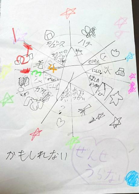 f:id:suzumenohakama:20180902001050j:image
