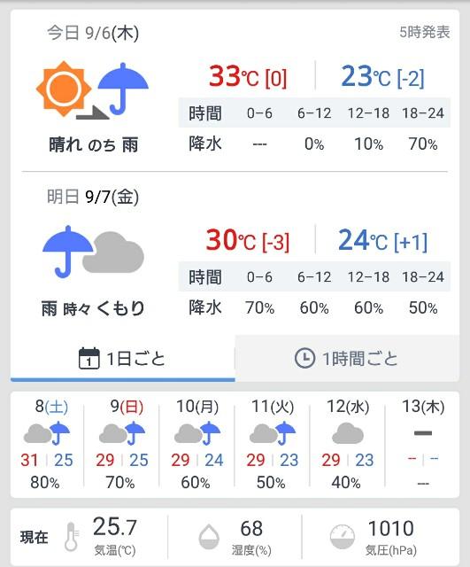 f:id:suzumenohakama:20180906161700j:image
