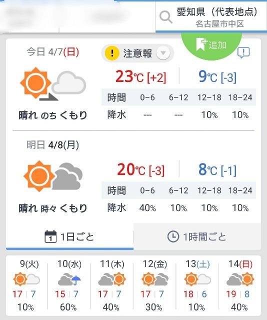 f:id:suzumenohakama:20190407133831j:image