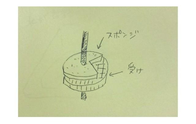 f:id:suzumenohakama:20190413070202j:image