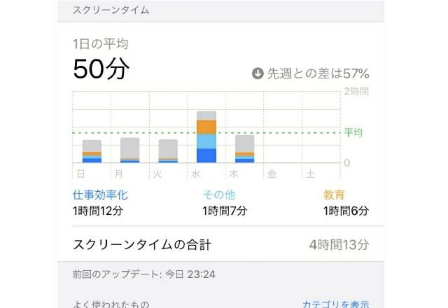 f:id:suzumenohakama:20191220120132j:image