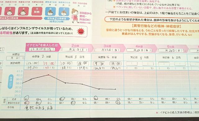 f:id:suzumenohakama:20191223101748j:image