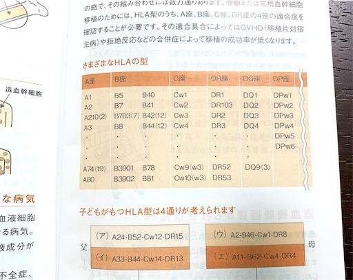 f:id:suzumenohakama:20201206232138j:image