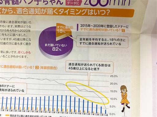 f:id:suzumenohakama:20201215005906j:image