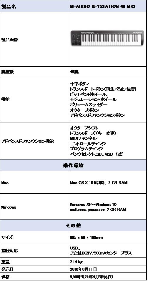 f:id:suzumichi:20210504225007p:plain