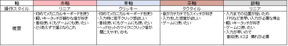 f:id:suzumichi:20210505233655p:plain