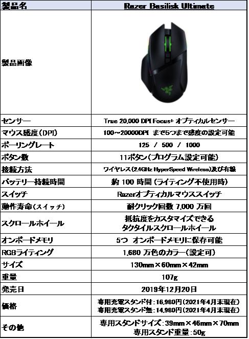 f:id:suzumichi:20210506232231p:plain