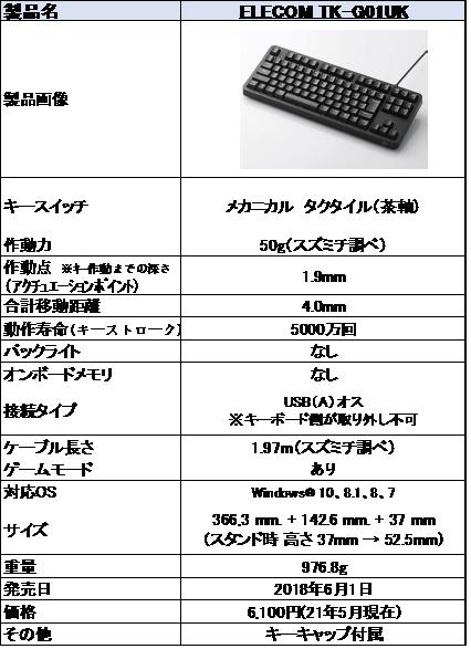 f:id:suzumichi:20210510233020p:plain