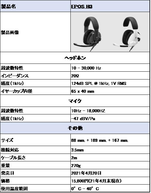 f:id:suzumichi:20210511230542p:plain