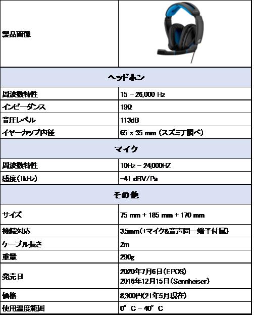 f:id:suzumichi:20210511231802p:plain