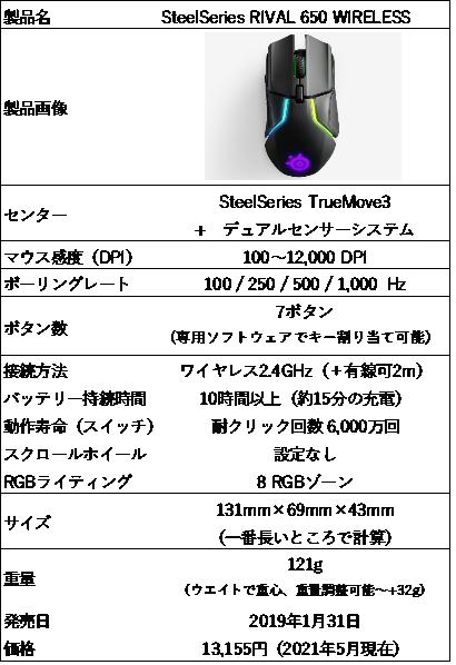 f:id:suzumichi:20210513230943p:plain