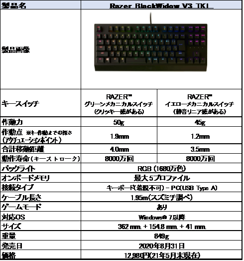f:id:suzumichi:20210516145011p:plain