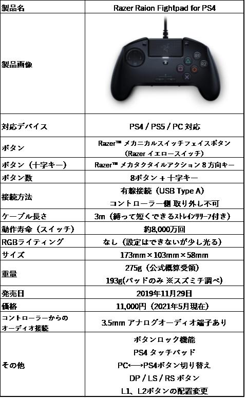 f:id:suzumichi:20210516162948p:plain