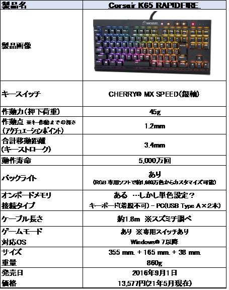 f:id:suzumichi:20210523152206p:plain