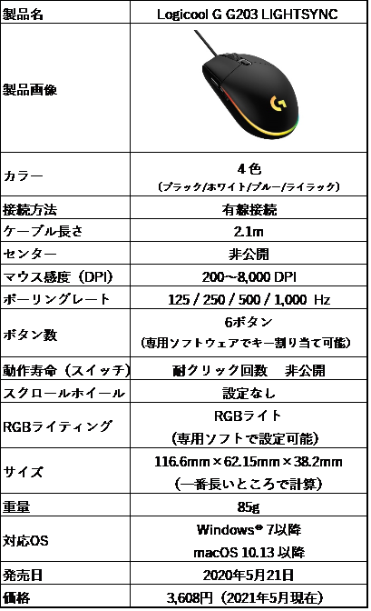 f:id:suzumichi:20210524231650p:plain