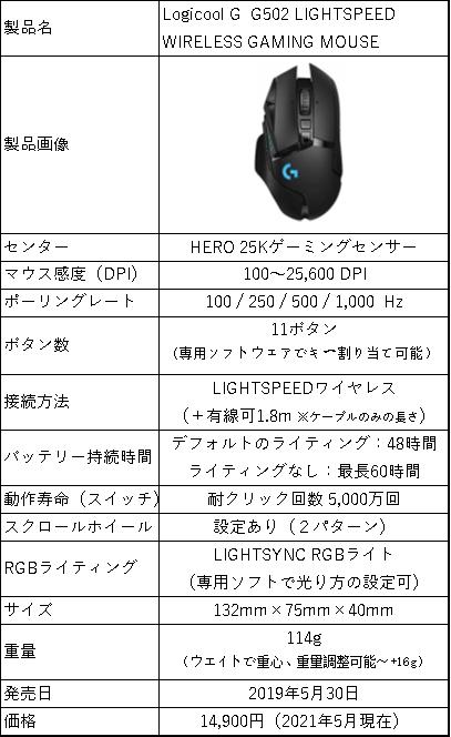 f:id:suzumichi:20210527225823p:plain