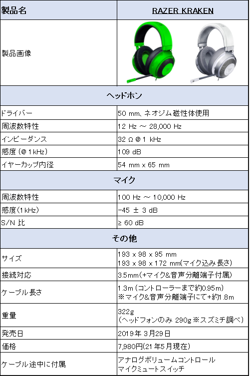 f:id:suzumichi:20210606175130p:plain
