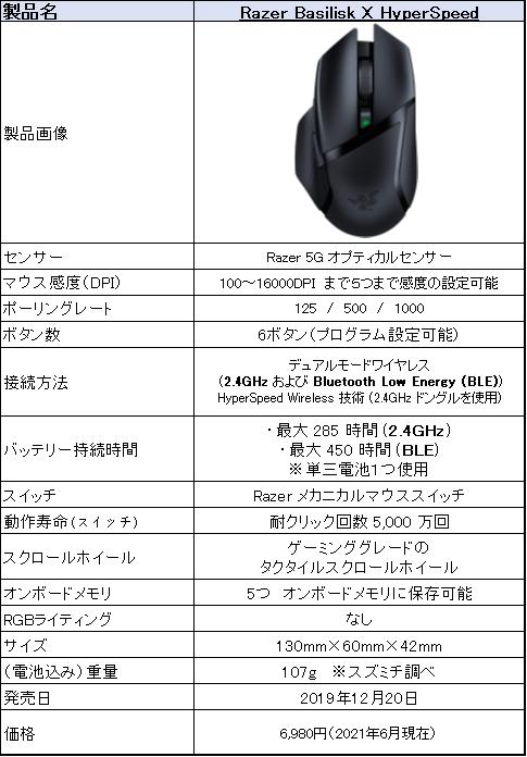 f:id:suzumichi:20210606215515p:plain
