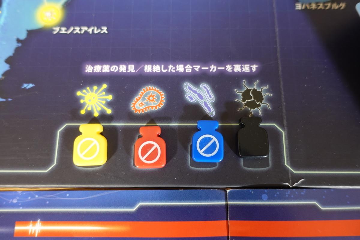 f:id:suzumichi:20210614230129j:plain