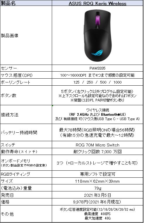 f:id:suzumichi:20210621224118p:plain