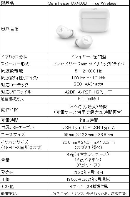 f:id:suzumichi:20210627153330p:plain