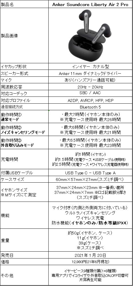 f:id:suzumichi:20210628223111p:plain