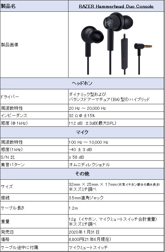 f:id:suzumichi:20210704163626p:plain