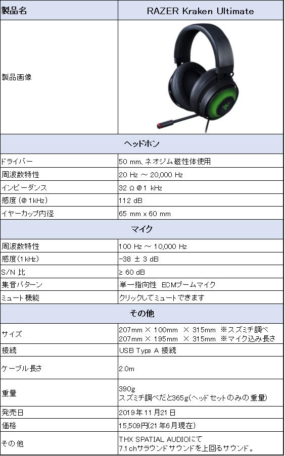f:id:suzumichi:20210704163734p:plain