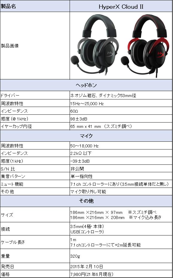 f:id:suzumichi:20210704163832p:plain