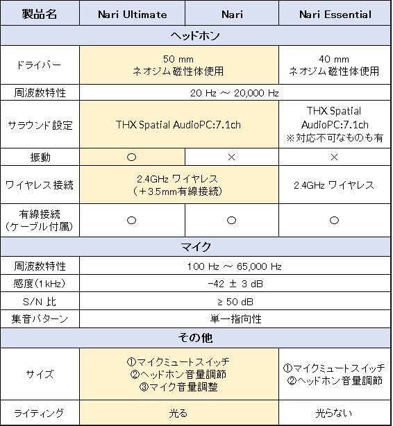 f:id:suzumichi:20210710181637p:plain