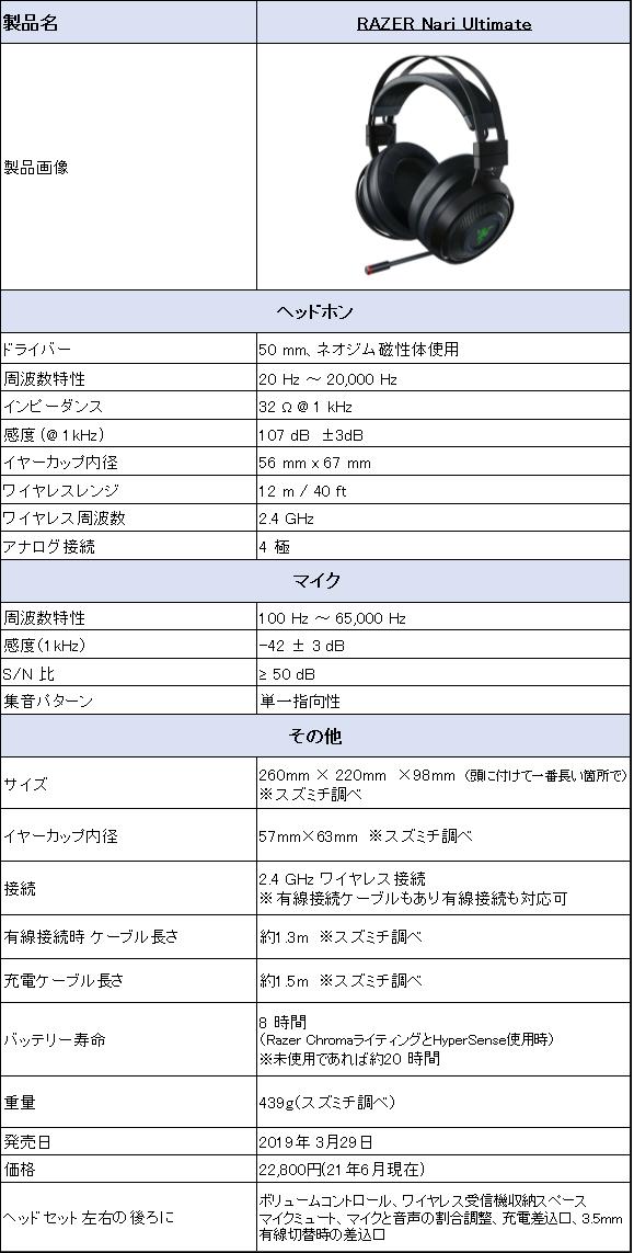 f:id:suzumichi:20210710204125p:plain