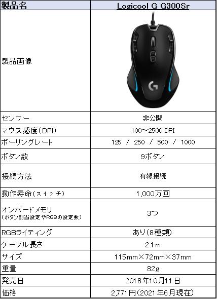 f:id:suzumichi:20210715214020p:plain