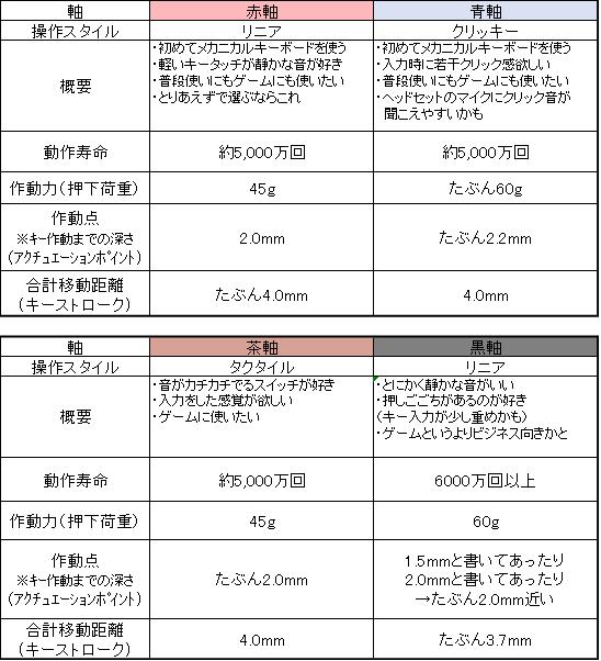 f:id:suzumichi:20210718223144p:plain