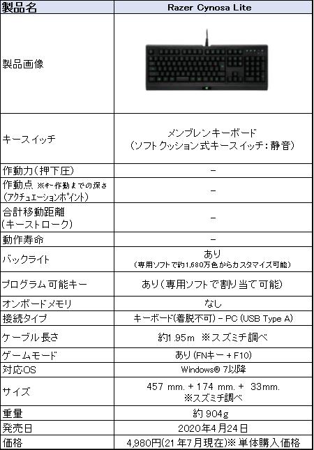f:id:suzumichi:20210722104414p:plain