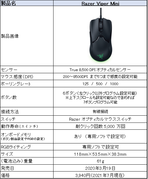 f:id:suzumichi:20210722111017p:plain