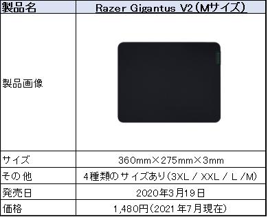 f:id:suzumichi:20210722111614p:plain