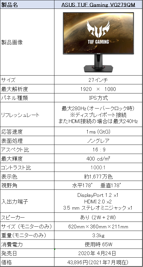 f:id:suzumichi:20210722183240p:plain