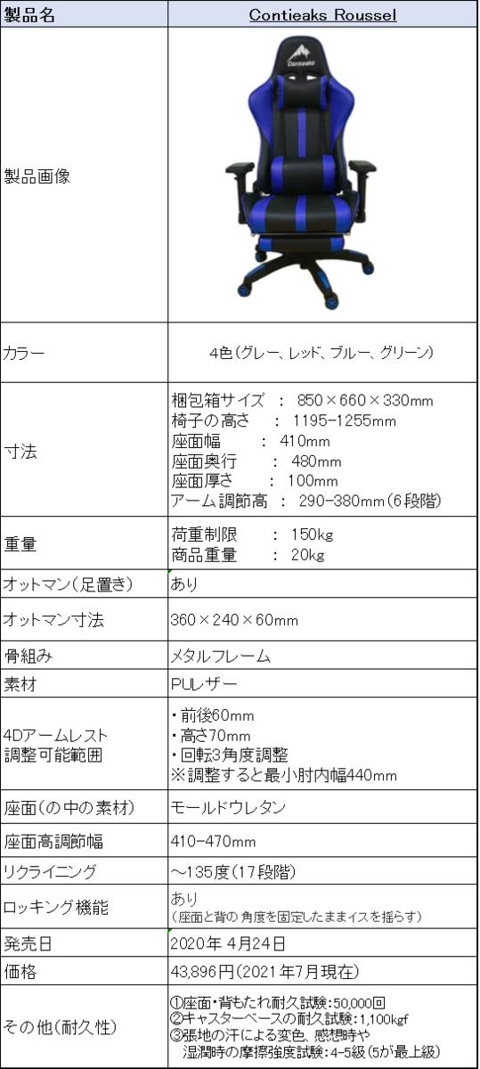 f:id:suzumichi:20210723122834p:plain