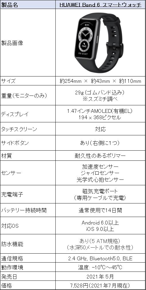f:id:suzumichi:20210724233251p:plain