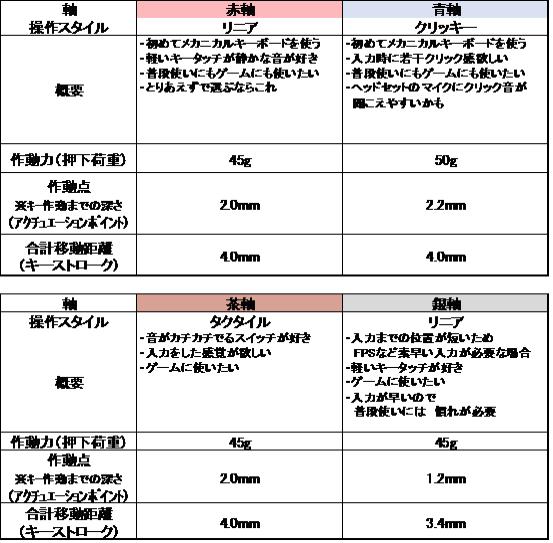 f:id:suzumichi:20210801175736p:plain