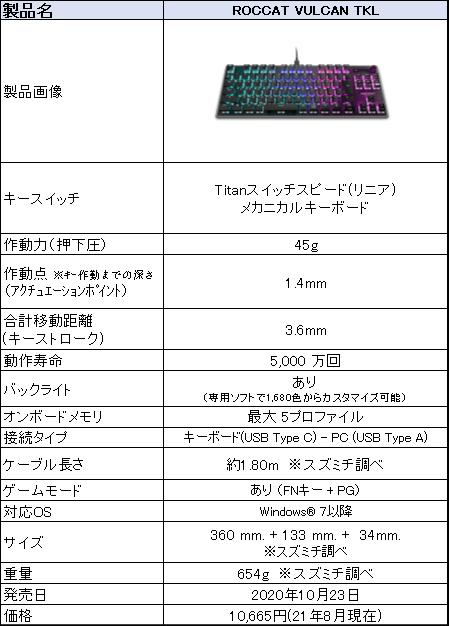 f:id:suzumichi:20210801183005p:plain