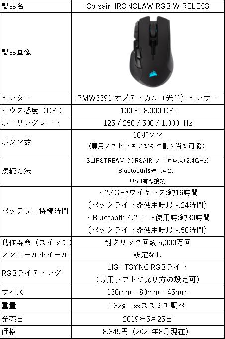 f:id:suzumichi:20210804001232p:plain