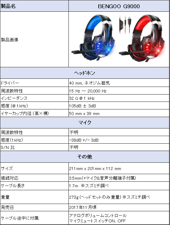 f:id:suzumichi:20210812201115p:plain