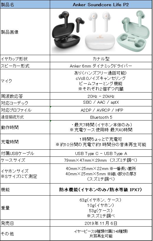 f:id:suzumichi:20210813164502p:plain