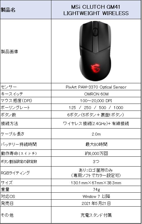 f:id:suzumichi:20210822222246p:plain