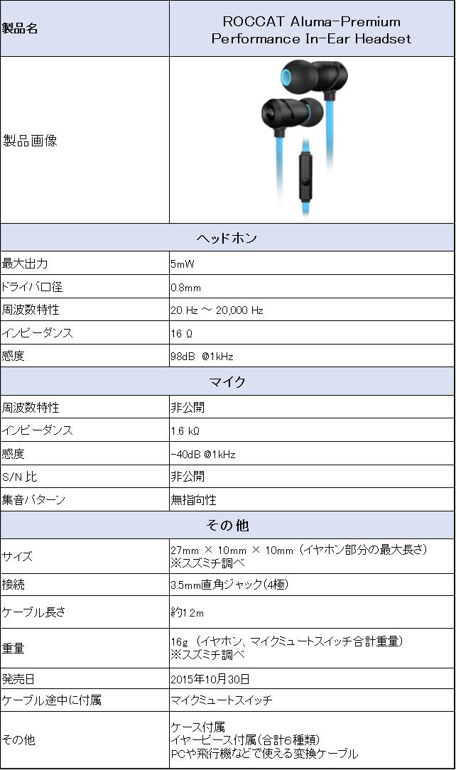 f:id:suzumichi:20210824215459p:plain