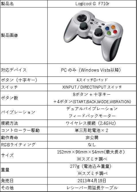 f:id:suzumichi:20210826234045p:plain